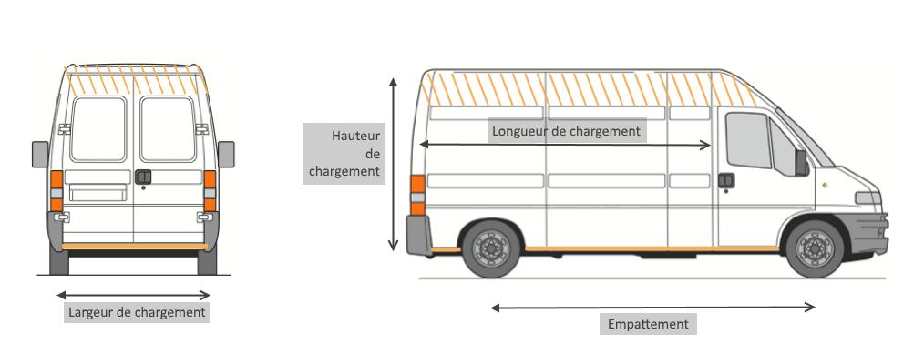 Opel Movano A Bus 1998-2010 1+2 Front taillées mesure Sitzbezüge déjà référence p1